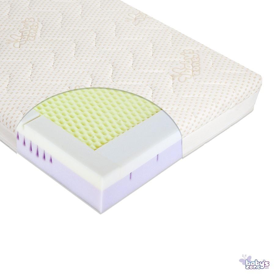 Materac dla niemowlaka MODIO R 120cm x 60cm z pokrowcem Cotton-BCI + Klin - Esy Floresy